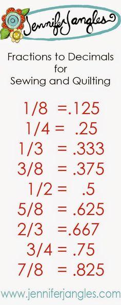 Jennifer Jangles Blog: Calculating Yardage, Fractions to Decimals