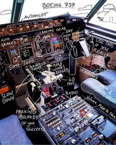 Hey guys here's a quick guide Boeing 737 Cockpit, Boeing 777, Aviation Blog, Aviation Quotes, Aviation Art, Pilot Quotes, Airplane Wallpaper, Aviation Training, Bmw 5