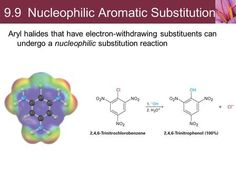 Aryl halides that have electron-withdrawing substituents can undergo a nucleophilic substitution reaction Nucleophilic Aromatic Substitution. Tolu, Common Names, Organic Chemistry, Free