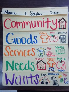 Goods, services, wants, and needs anchor charts обучение, об 3rd Grade Social Studies, Social Studies Lesson Plans, Kindergarten Social Studies, Social Studies Classroom, 3rd Grade Classroom, Social Studies Activities, Teaching Social Studies, Student Teaching, Teaching Ideas