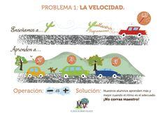 EL BLOG DE MANU VELASCO: ENSEÑAMOS A 120 KM/H; APRENDEN A 50, 70, 90 KM/H...