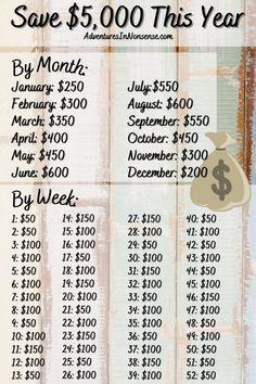 Saving Money Chart, Money Saving Tips, Money Saving Challenge, Savings Challenge, Money Plan, Money Budget, Planning Budget, Savings Plan, Budgeting Money