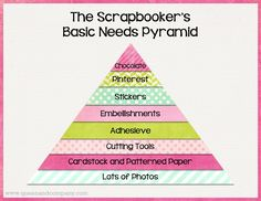 This is a group for anyone interested in scrapbooking or card making. All skill levels are welcome.even those who enjoy the collecting of craft supplies more than the using of them! (Those are separ Scrapbook Quotes, Scrapbook Cards, Sassy Quotes, Funny Quotes, Craft Room Signs, Craft Quotes, Creativity Quotes, Creative Memories, Scrapbooking Layouts