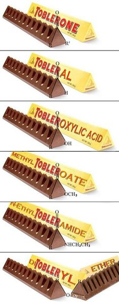 Toblerone in its many forms