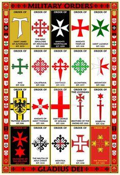 Gli Arcani Supremi (Vox clamantis in deserto - Gothian): Ordini cavallereschi