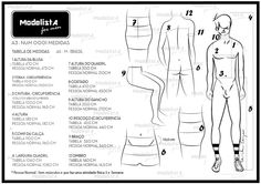 Você sabe quais são as medidas do corpo perfeito? Quantos centímetros deve ter de braço, antebraço, tórax, pernas, panturrilha etc. para ter um corpo com visual harmonioso, sem ser desproporcional? Saber tais medidas do corpo perfeito, mais do que se encaixar em qualquer padrão de beleza, é importante para evitar problemas estéticos e de saúde. Um dos pontos muito comuns de se ver em academias de ginástica, por exemplo, são homens com o corpo estilo pirâmide invertida. Possuem um tórax…