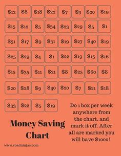 The biggest deterrent to travel is money. Plain and simple! - Finance tips, saving money, budgeting planner Ways To Save Money, Money Tips, Money Saving Tips, Saving Ideas, Money Budget, Managing Money, Money Plan, Money Hacks, Savings Chart