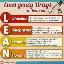Resultado de imagen para recovery chart Emergency Drug Doses