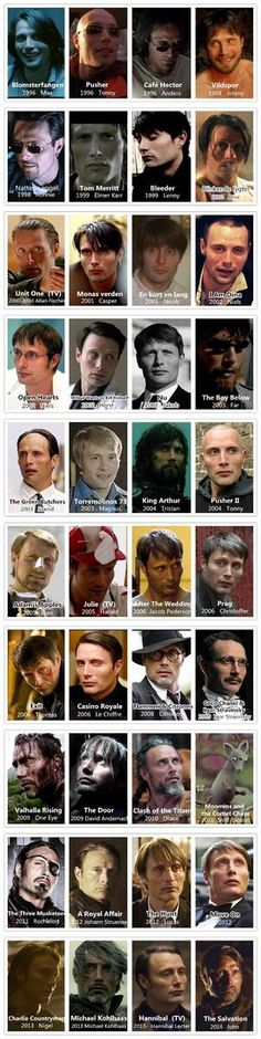 Mads Mikkelsen  films/TV (1996-2014)