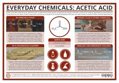 Everyday-Chemicals-–-Acetic-Acid.png (1323×935)