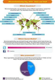 New Africa, New Zealand, United Kingdom, Around The Worlds, Social Media, Organization, England, Social Networks, Social Media Tips