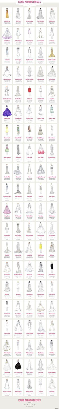 Voyez les 100 robes de mariée les plus mémorables de tous les temps (PHOTO)