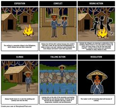 Read The Wedding Dance Story By Amador Daguio And Engage Your Students In This Cultural Tale Lesson Plans Include Activities For Plot Diagram Symbolism