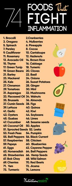 foods that fight inf