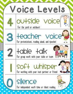 Classroom Voice Level Chart - Lime Green, Turquoise, and Grey Theme Classroom Charts, Classroom Signs, Classroom Behavior, Classroom Environment, Classroom Posters, Future Classroom, School Classroom, Classroom Activities, Classroom Decor