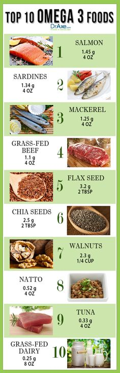 Omega 3 benefits include healthy hair and skin,healthy brain function and inflammation reduction. See these Omega 3 Benefits Plus Top 10 Omega 3 Foods List Health And Nutrition, Health Tips, Health And Wellness, Health Benefits, Healthy Fats, Get Healthy, Healthy Recipes, Healthy Brain, Cooking Recipes