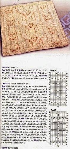 Irina: Aran knitting. Great Blanket Ideas. PATTERNS.