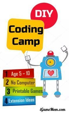 Technology Without Coding