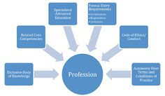 Human Resource Management: DEVELOPING A COMPETENCY FRAMEWORK