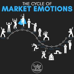 here's some examples of the emotional rollercoaster you go through sometimes when investing/trading. Penny Stocks Investing, Stock Market Investing, Trading Quotes, Intraday Trading, Stock Trading Strategies, Stock Market Quotes, Trade Finance, Emotional Rollercoaster, Marketing Quotes