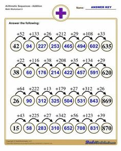 These addition worksheets allow students to practice simple sequences of addition to arrive at a final answer to a problem. The worksheets start with very small addends and progress through multi-digit addition. They are a fun alternative to simple addition problems that keep the addition skills moving along! Math Addition Worksheets, First Grade Math Worksheets, Free Printable Math Worksheets, Subtraction Worksheets, Addition And Subtraction, Rocket Math, Basic Math, Math Facts, Arithmetic