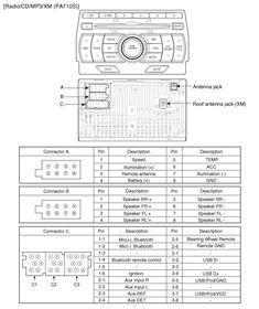 Hyundai Car Radio Stereo Audio Wiring Diagram Autoradio Connector Wire Installation Schematic Schema Esquema De Conexiones Stecker Konekt Radio Car Radio Words