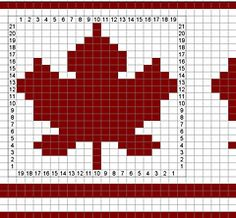 Maple_leaf_chart_small