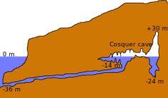 Gruta Cosquer - Wikipedia, la enciclopedia libre