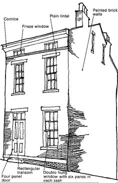 Architectural styles ancient roman architecture 062811 for Greek revival architecture characteristics