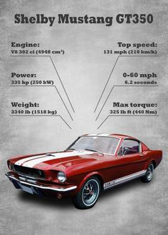 Classic Car Statistics Ford Shelby Mustang artwork by artist KKcreative Part of a set featuring artwork based on classic cars and their statistics 37 50 per. Ford Mustang Shelby Gt500, Ford Mustang Eleanor, 2015 Ford Mustang, Ford Shelby, Mustang Cars, Mustang 1966, Auto Poster, Car Posters, Ford Mustangs