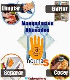 Manipulando lo que comemos. Seguridad alimentaria para todos.: 4 NORMAS PARA MANIPULAR ALIMENTOS Y EVITAR CONTAMIANCIONES INDESEADAS.