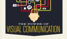 The Power of Visual Communication Infographic | Wyzowl Video Marketing Blog