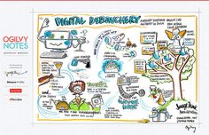 All of Ogilvy's visual notes from #sxsw