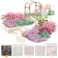 Fall drawing board | Garden Gate eNotes