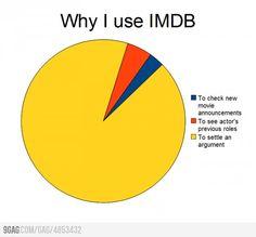 Why I use IMDB - so true!