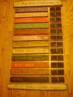 Big Ten Leader Board!!! NEED two (football and basketball seasons overlap duh!) for our future Badger Basement