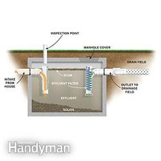 concrete septic tank prices