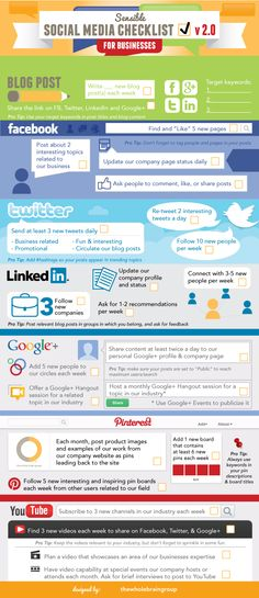 From the Launch Farm blog.  A great social media checklist info graphic!