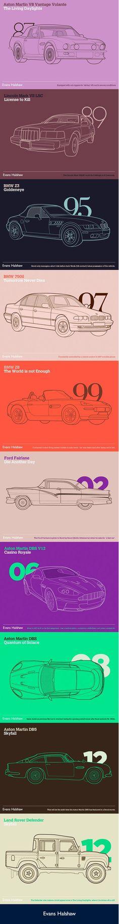 007 cars