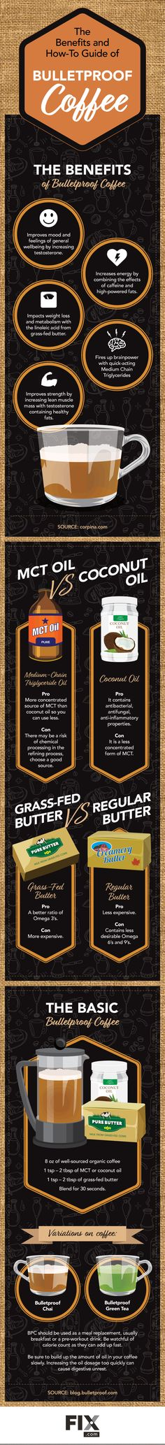 Bulletproof coffee can add healthy fat to your diet, help increase your energy, and stimulate your brainpower!