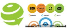 Visit #eMARKETER.LK and find our best #Digital #Marketing #Agency to grow your business very fast. http://bit.ly/1PwJQqf