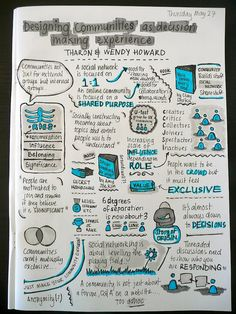 Designing communities as decision making experience. Sketchnotes by Amanda Wright.