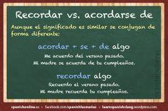 Improve your Spanish! Lee nuestro artículo sobre cómo conjugar correctamente los verbos recordar y acordarse.