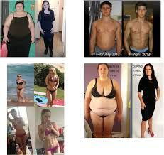 Proven results from using garcinia cambogia