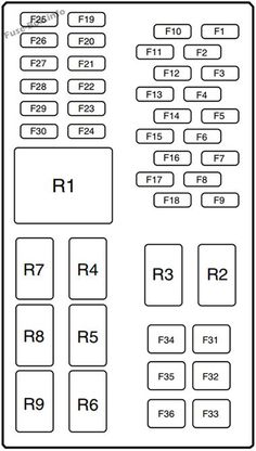 Under-hood fuse box diagram: Ford Fiesta (2012, 2013