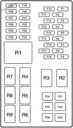 Trunk fuse box diagram Chevrolet Malibu (2008, 2009, 2010