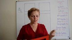 DIY : Modelagem de Calça Comprida Básica - Aula 7
