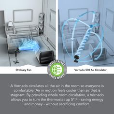 Vornado 783 Full-Size Whole Room Air Circulator Fan with Adjustable Height Desk Fan, Slide Bar, Air Conditioning System, Save Energy, Saving Money, Home Appliances, Cool Stuff, Room, Design