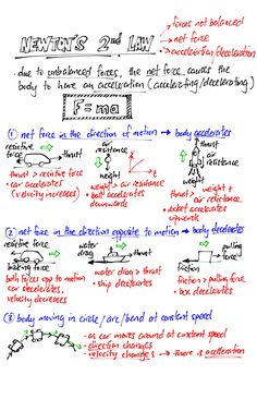 Newton's Laws of Motion and Summary Physics Lessons, Learn Physics, Physics Concepts, Basic Physics, Physics Formulas, Physics Notes, Chemistry Notes, Physics And Mathematics, Science Notes