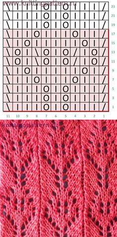 67 Ideas Knitting Machine Patterns Free Stitches For 2019 – machine knitting ideas Knitting Machine Patterns, Machine Embroidery Patterns, Knitting Charts, Loom Knitting, Knitting Stitches, Free Knitting, Free Crochet, Hat Crochet, Crochet Hat Tutorial